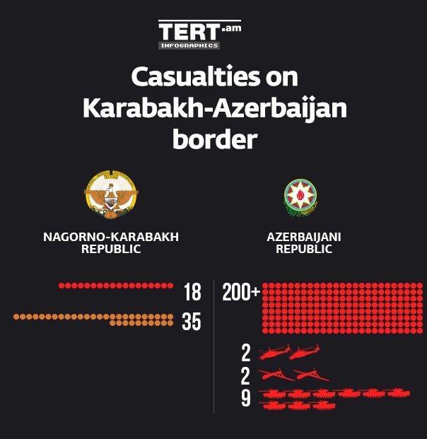 Azerbaijan vs Armenia [Nagorno-Karabakh conflict] - Page 5 Attachment